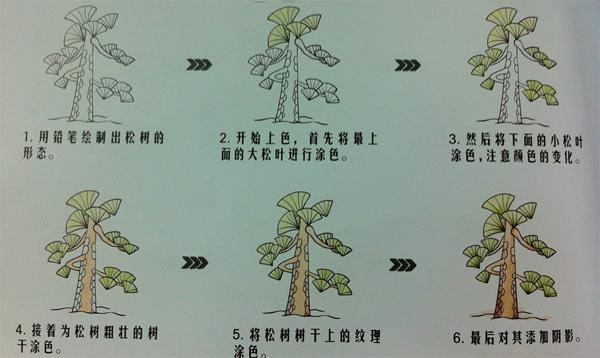 梧桐树简笔画图片