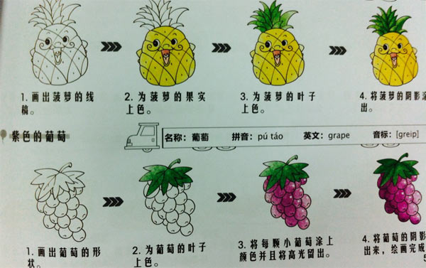 菠萝的简笔画步骤