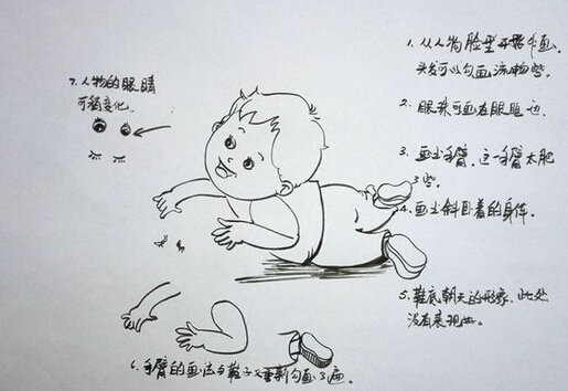 可爱的小男孩_人物简笔画-e学堂